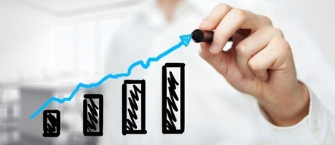 Umsatz- und Gewinnsteigerung