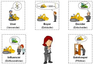 BuyingCenter