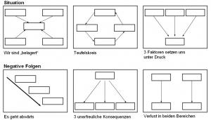Strukturbild_01