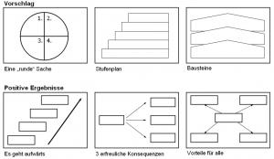 Strukturbild_02